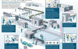 Siemens-Infographic_industry
