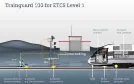 Trainguard 100 for ETCS Level 1
