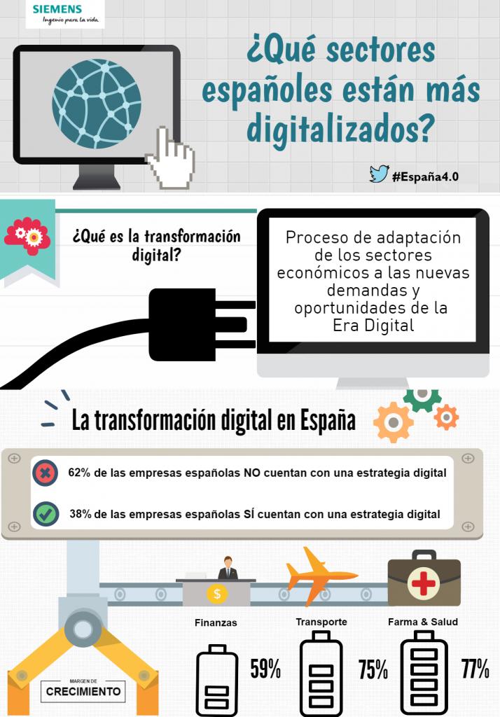 infografia-estudio-digitalizacion-siemens