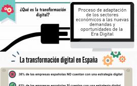 Infografía sobre el estudio España 4.0 realizado por la consultora Roland Berger  con el patrocinio de Siemens España.